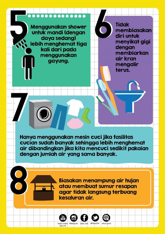 Tips Air #2