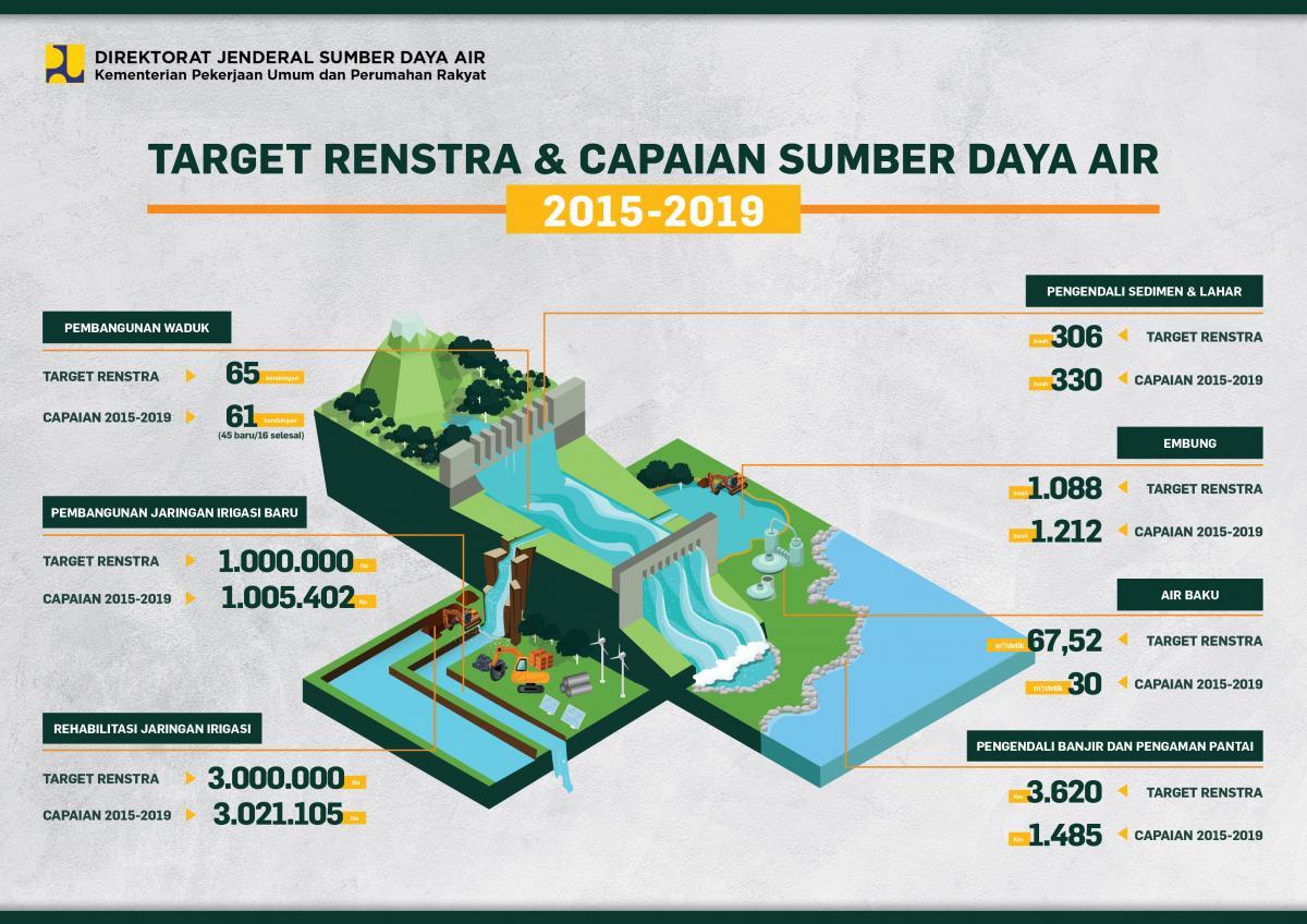 TARGET RENSTRA 2015-2019