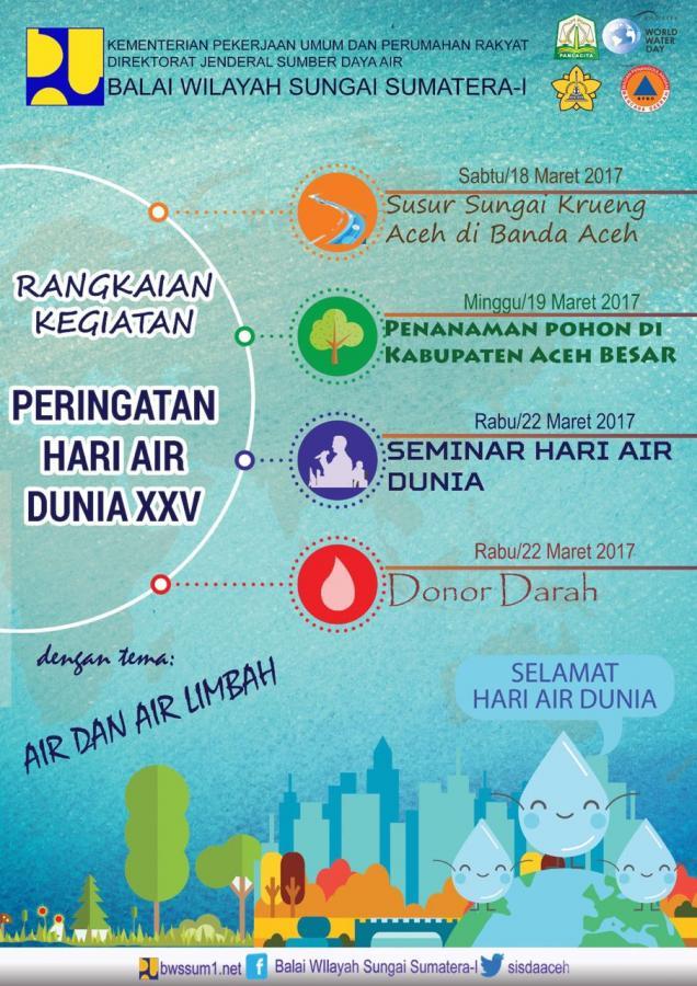 HAD BWS Sumatera I