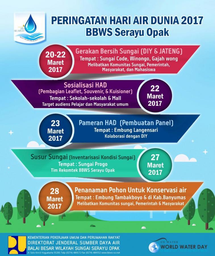 HAD BBWS Serayu Opak