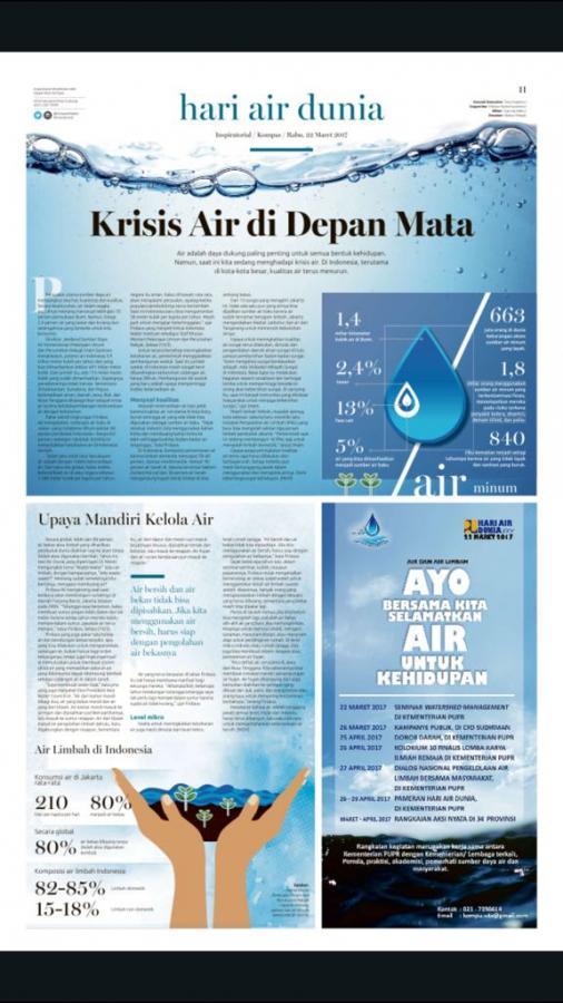 Krisis Air di Depan Mata