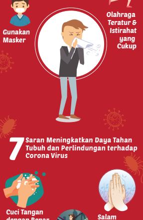Tips Meningkatkan Daya Tahan Tubuh | BBWS Serayu Opak