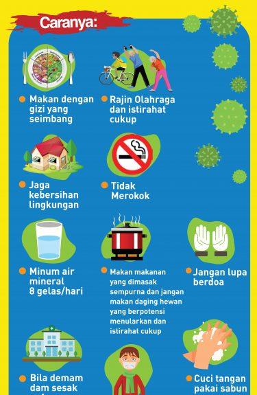Tips Terhindar Dari Virus Corona | BBWS Serayu Opak