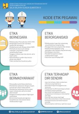 Poster Kode Etik Pegawai