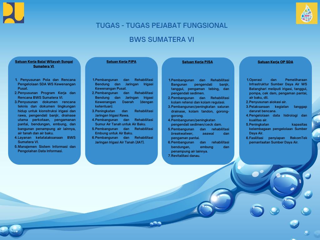 TUGAS TUGAS FUNGSIONAL BWS SUMATERA VI THN 2021